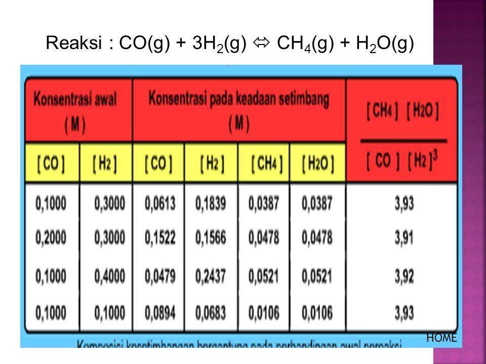 Dalam keadaan kesetimbangan pada suhu tetap, maka hasil kali konsentrasi zat-zat hasil reaksi dibagi dengan hasil kali konsentrasi pereaksi yang sisa