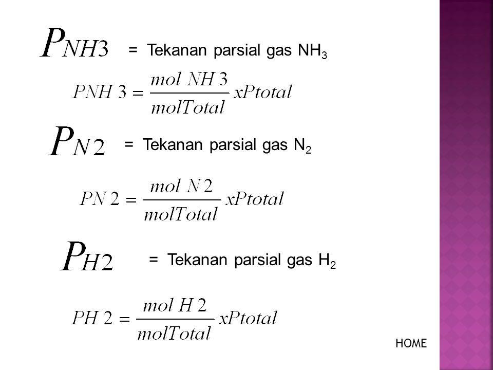 N 2 (g) + 3H 2 (g)  2NH 3 (g) Tetapan Kesetimbangan tekanan (Kp) HOME