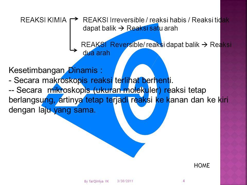 REAKSI KIMIA REAKSI Irreversible / reaksi habis / Reaksi tidak dapat balik  Reaksi satu arah REAKSI Reversible/ reaksi dapat balik  Reaksi dua arah Kesetimbangan Dinamis : - Secara makroskopis reaksi terlihat berhenti.