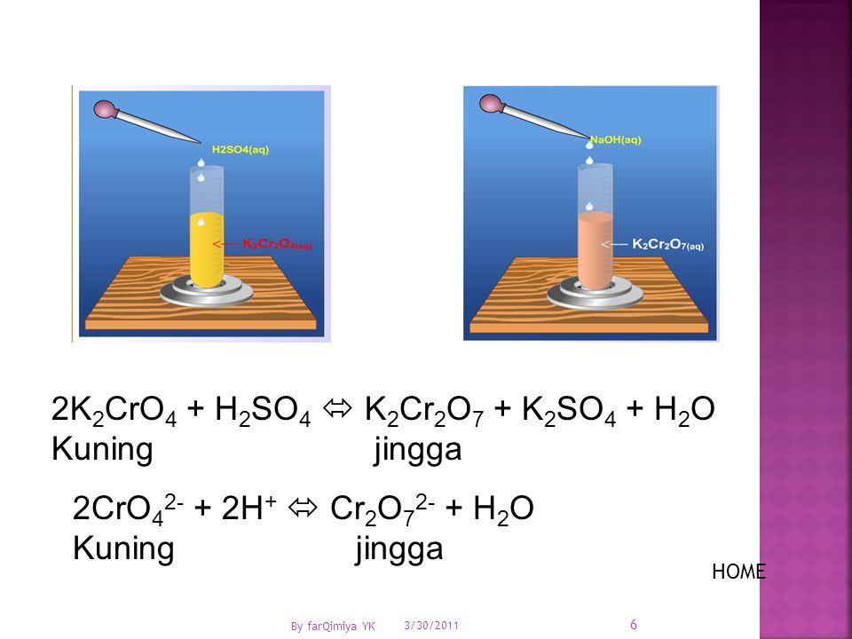 Faktor-faktor yang mempengaruhi kesetimbangan : A.Perubahan konsentrasi  Jika konsentrasi zat ditambah maka kesetimbangan akan bergeser ke zat lawan (meninggalkan zat yang ditambah)  Jika konsentrasi zat dikurangi maka kesetimbangan bergeser ke zat tersebut (menuju ke zat yang dikurangi) B.Perubahan tekanan untuk gas  Jika tekanan ditambah (volume diperkecil) maka kesetimbangan akan bergeser ke jumlah molekul yang kecil (menuju ke jumlah koefisien kecil)  Jika tekanan dikurangi (volume diperbesar) maka kesetimbangan akan bergeser ke jumlah molekul yang besar (menuju ke jumlah koefisien besar) 3/30/2011 By farQimiya YK 16 HOME