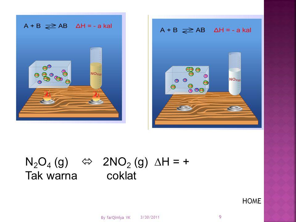 Dalam keadaan kesetimbangan pada suhu tetap, maka hasil kali konsentrasi zat-zat hasil reaksi dibagi dengan hasil kali konsentrasi pereaksi yang sisa dimana masing-masing konsentrasi itu dipangkatkan dengan koefisien reaksinya adalah tetap.