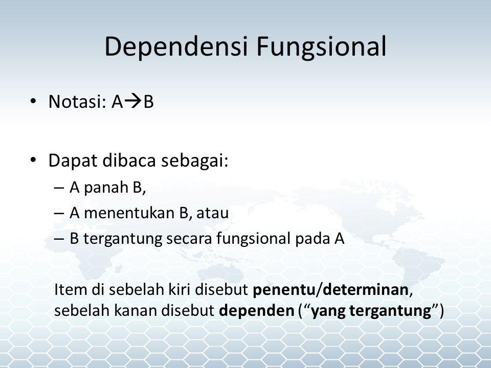 Notasi: A  B Dapat dibaca sebagai: – A panah B, – A menentukan B, atau – B tergantung secara fungsional pada A Item di sebelah kiri disebut penentu/determinan, sebelah kanan disebut dependen ( yang tergantung ) Dependensi Fungsional