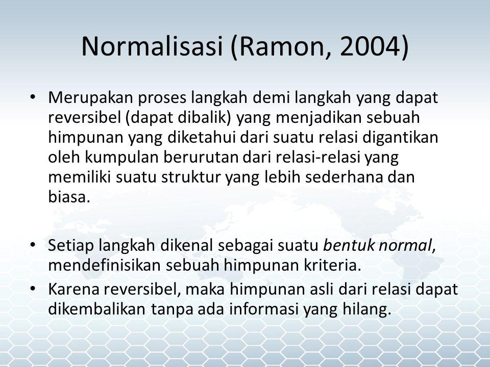 Normalisasi (Ramon, 2004) Merupakan proses langkah demi langkah yang dapat reversibel (dapat dibalik) yang menjadikan sebuah himpunan yang diketahui dari suatu relasi digantikan oleh kumpulan berurutan dari relasi-relasi yang memiliki suatu struktur yang lebih sederhana dan biasa.