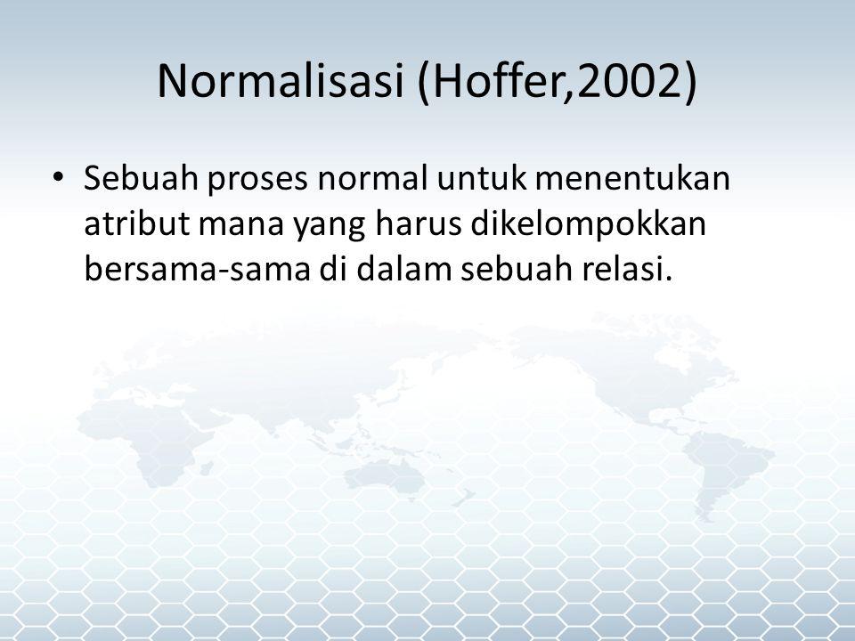 Normalisasi (Hoffer,2002) Sebuah proses normal untuk menentukan atribut mana yang harus dikelompokkan bersama-sama di dalam sebuah relasi.