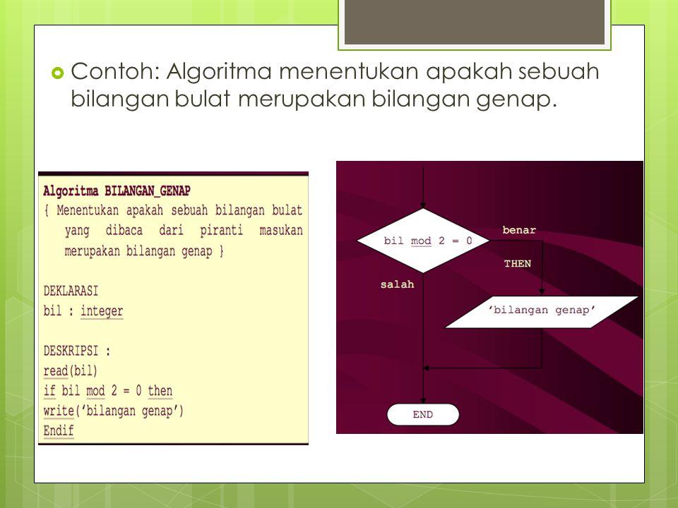  Contoh: Algoritma menentukan apakah sebuah bilangan bulat merupakan bilangan genap.