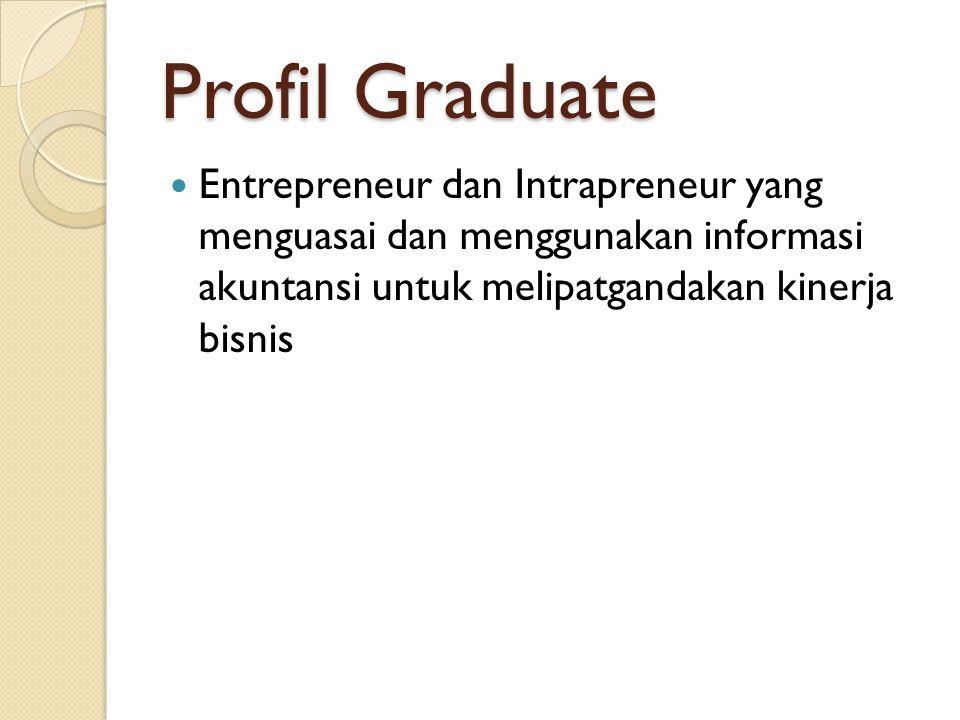 Profil Graduate Entrepreneur dan Intrapreneur yang menguasai dan menggunakan informasi akuntansi untuk melipatgandakan kinerja bisnis