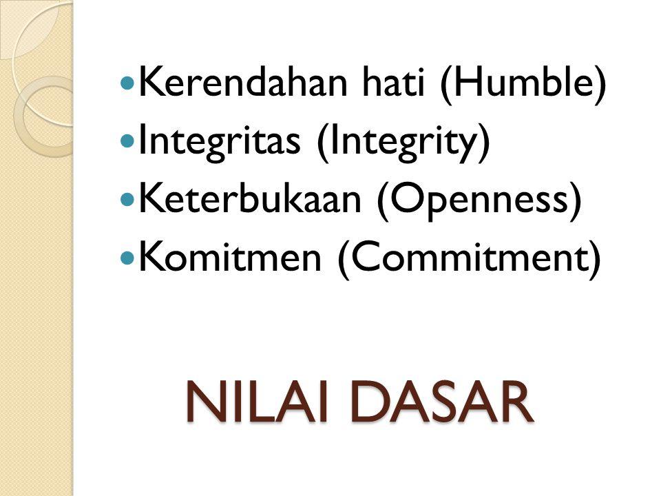 NILAI DASAR Kerendahan hati (Humble) Integritas (Integrity) Keterbukaan (Openness) Komitmen (Commitment)