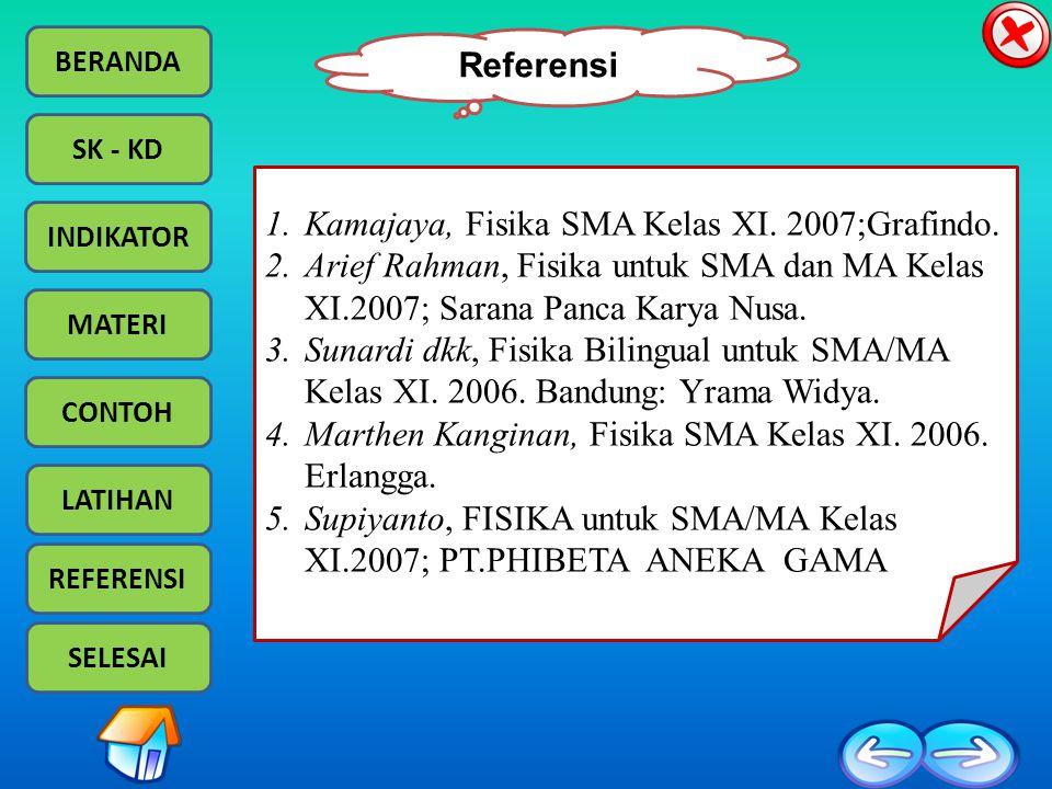 BERANDA SK - KD INDIKATOR MATERI CONTOH LATIHAN REFERENSI SELESAI Referensi 1.Kamajaya, Fisika SMA Kelas XI. 2007;Grafindo. 2.Arief Rahman, Fisika unt