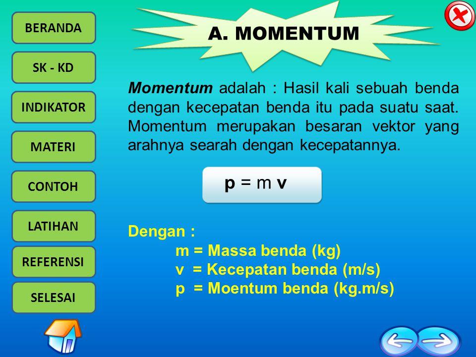 BERANDA SK - KD INDIKATOR MATERI CONTOH LATIHAN REFERENSI SELESAI A. MOMENTUM Momentum adalah : Hasil kali sebuah benda dengan kecepatan benda itu pad