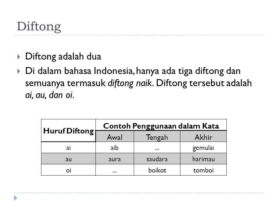Diftong  Diftong adalah dua  Di dalam bahasa Indonesia, hanya ada tiga diftong dan semuanya termasuk diftong naik. Diftong tersebut adalah ai, au, d