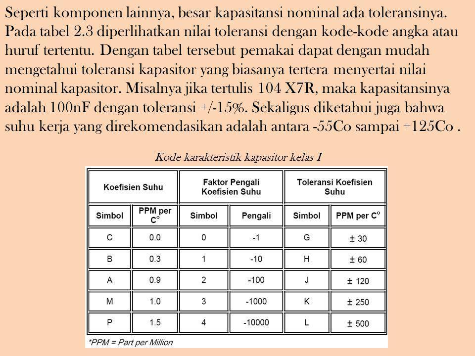 Kode karakteristik kapasitor kelas II dan III