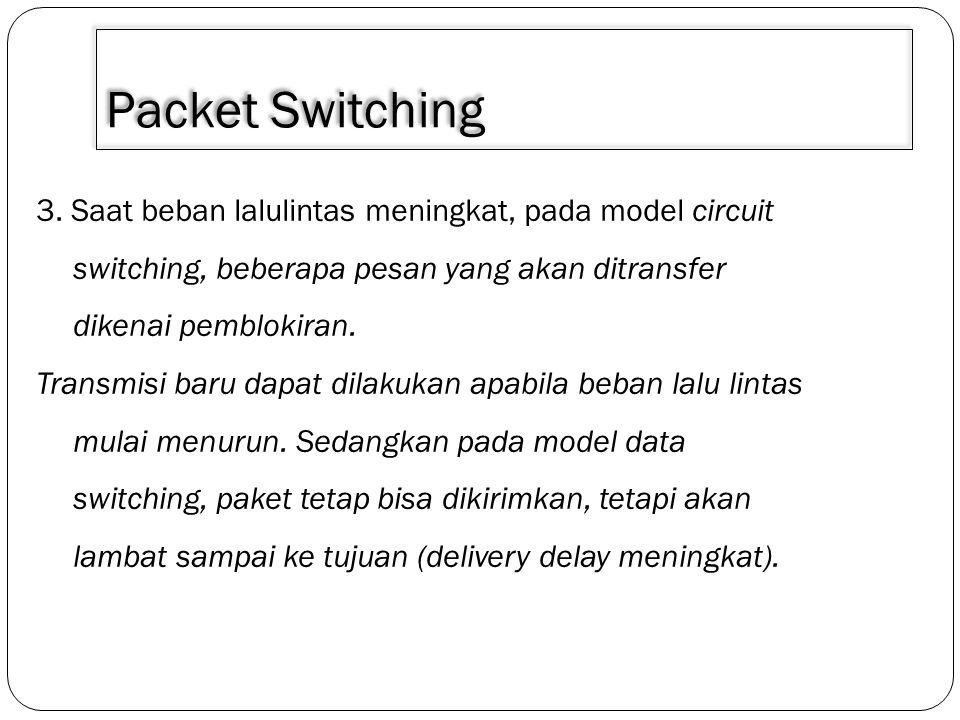 Packet Switching 4.Pengiriman dapat dilakukan berdasarkan prioritas data.