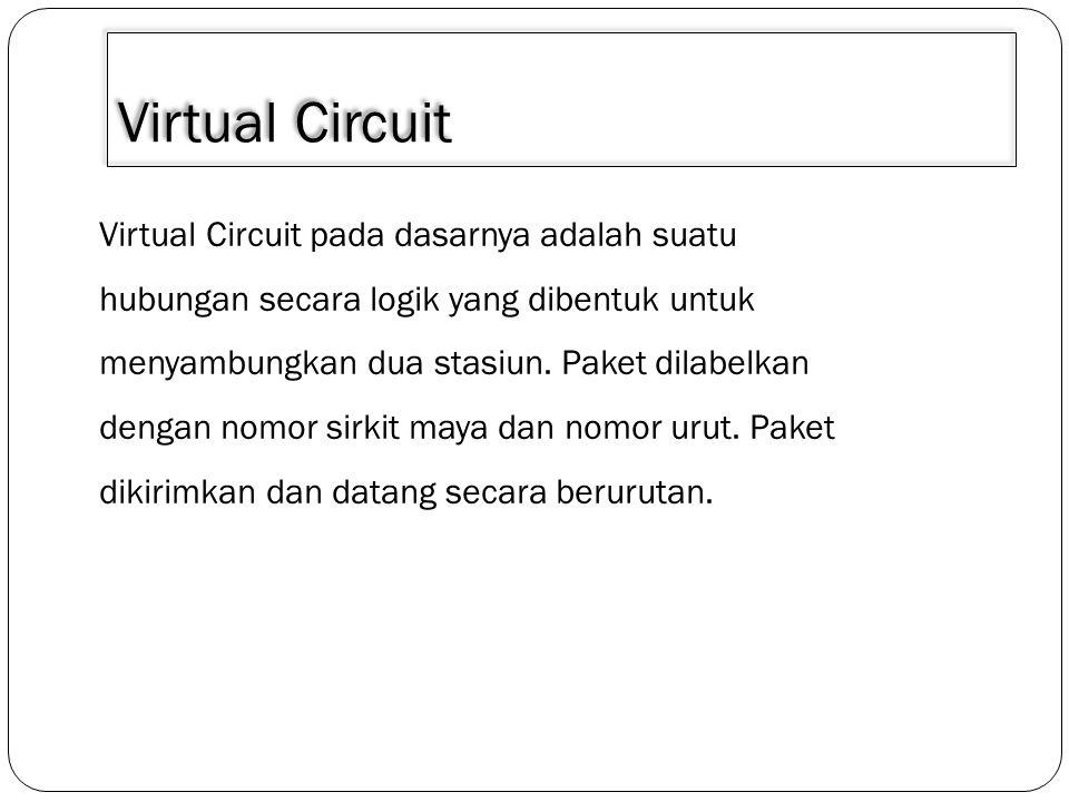 Virtual Circuit Sirkuit maya eksternal