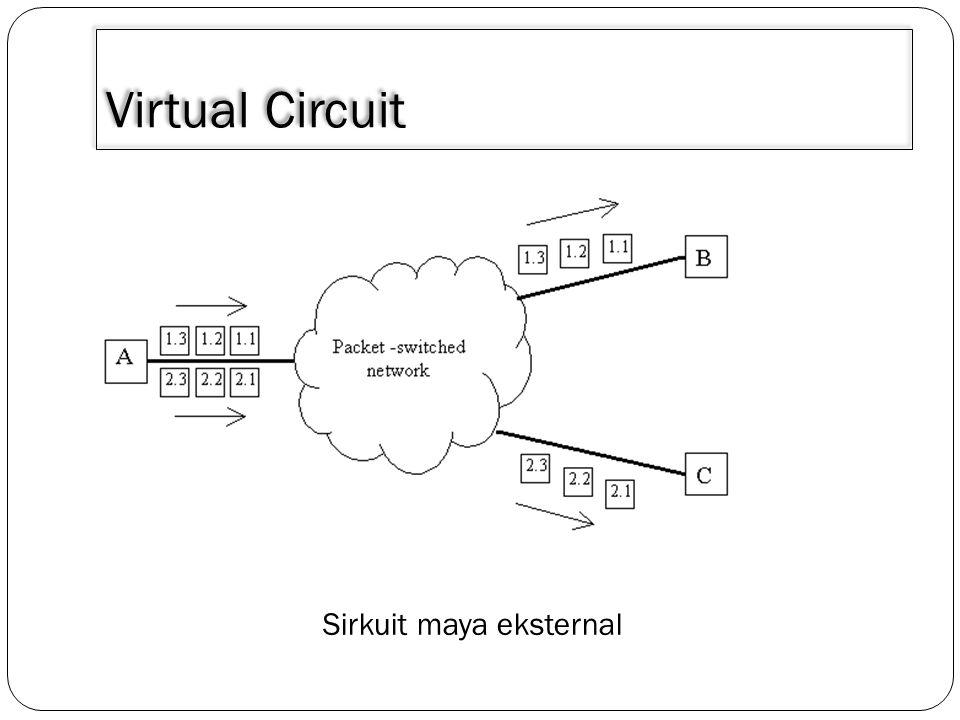 Virtual Circuit Sirkuit maya Internal