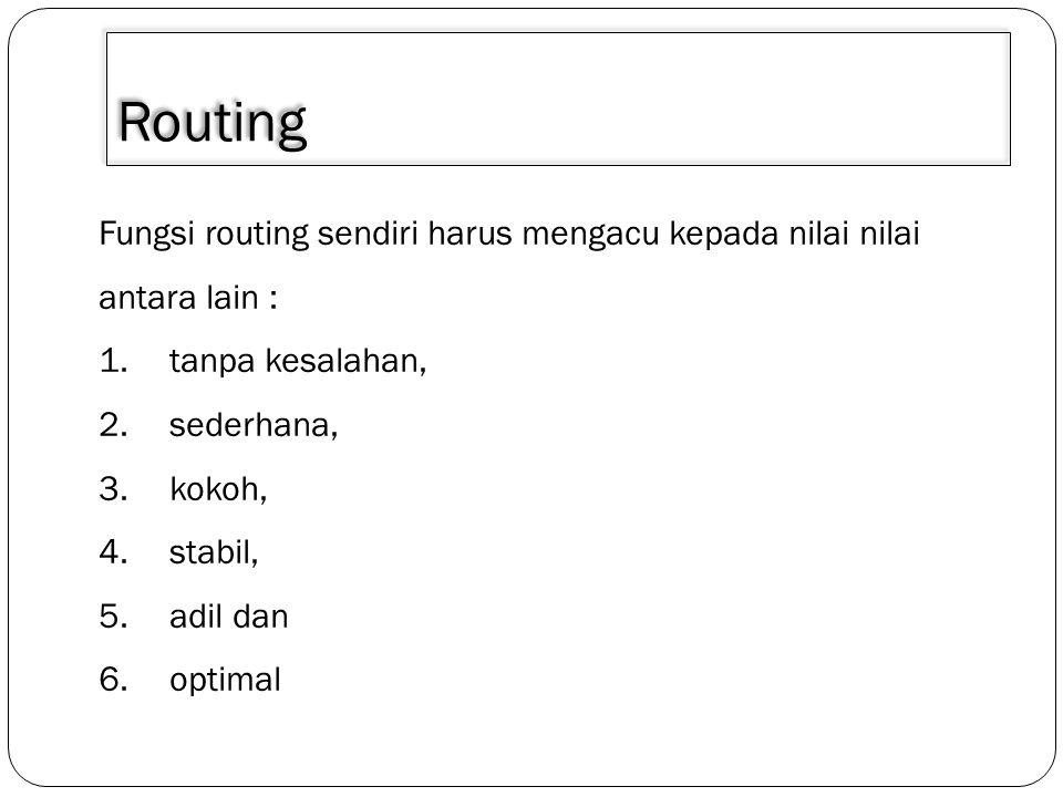 Unsur-unsur Routing 1.Kriteria Kinerja : 1. Jumlah hop 2.