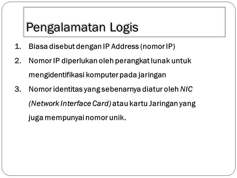 Deskripsi IP