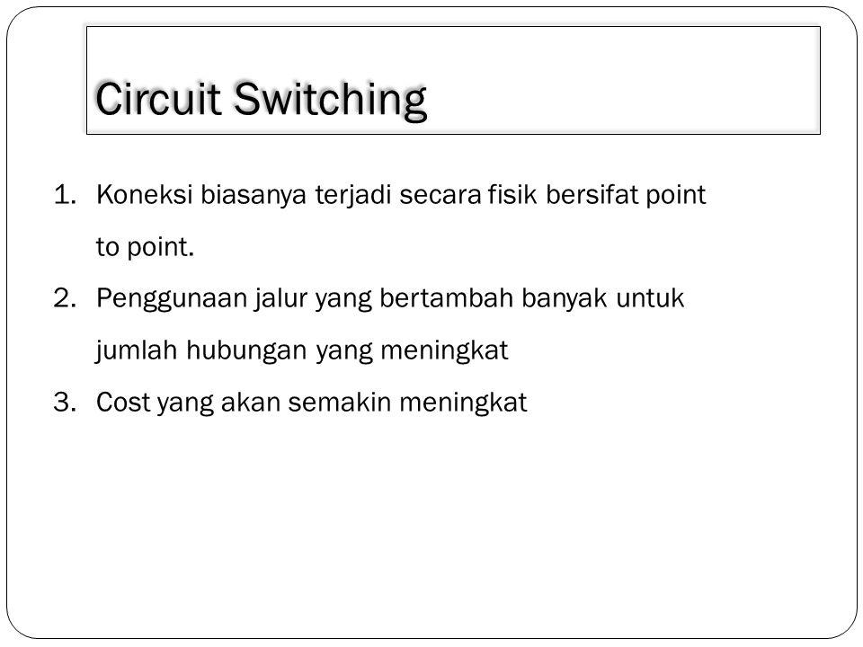 Circuit Switching 1.Pengaturan switching menjadi sangat komplek.