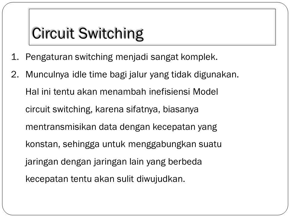 Packet Switching 1.Pesan yang dikirim dipecah-pecah dengan besar tertentu.