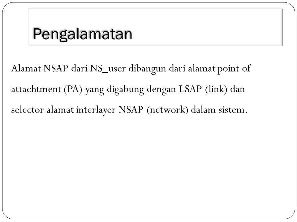 Pengalamatan Alamat NSAP dari NS_user dibangun dari alamat point of attachtment (PA) yang digabung dengan LSAP (link) dan selector alamat interlayer NSAP (network) dalam sistem.