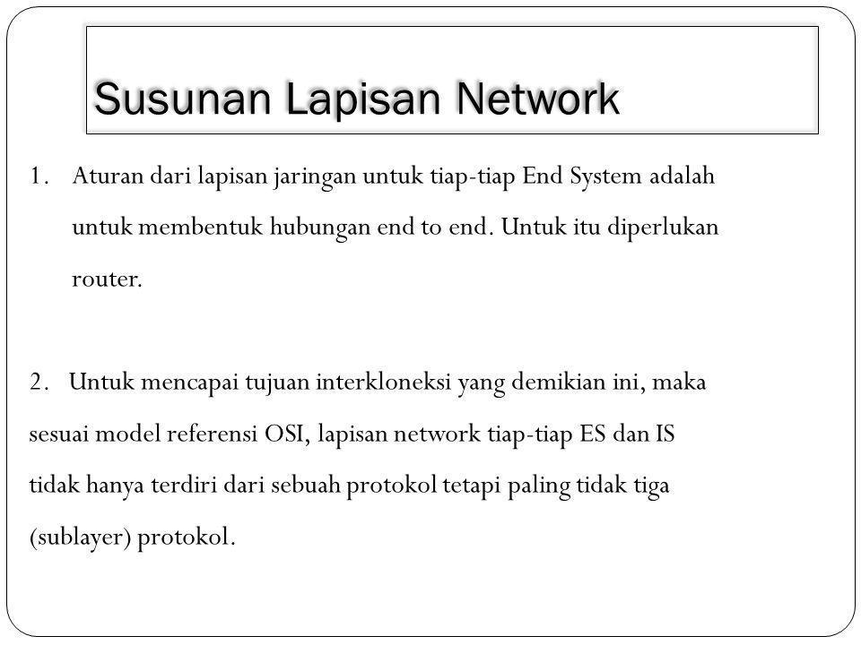 Susunan Lapisan Network 1.Aturan dari lapisan jaringan untuk tiap-tiap End System adalah untuk membentuk hubungan end to end.