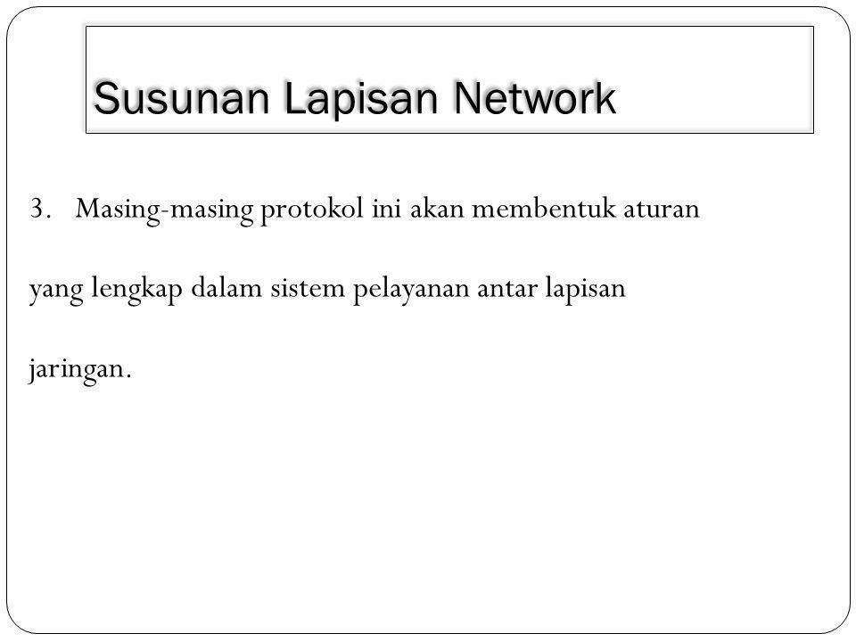 Susunan Lapisan Network 3.