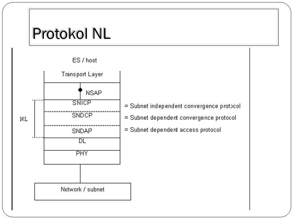 Protokol NL