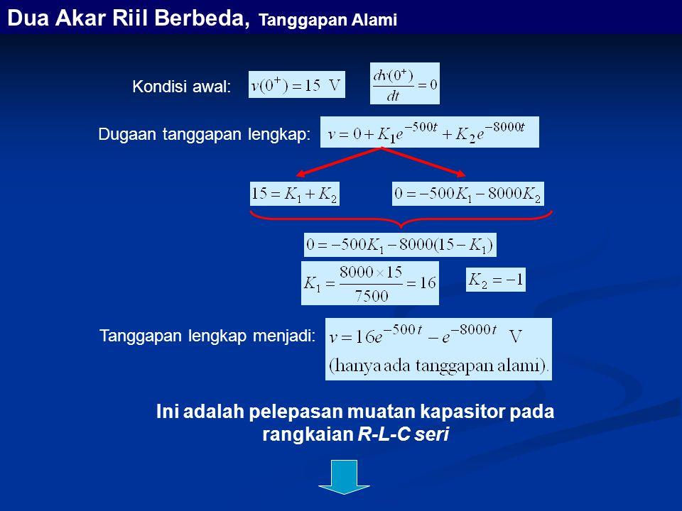 Kondisi awal: Ini adalah pelepasan muatan kapasitor pada rangkaian R-L-C seri Dua Akar Riil Berbeda, Tanggapan Alami Dugaan tanggapan lengkap: Tanggap
