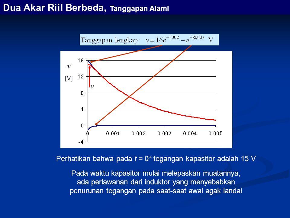 Dua Akar Riil Berbeda, Tanggapan Alami Perhatikan bahwa pada t = 0 + tegangan kapasitor adalah 15 V Pada waktu kapasitor mulai melepaskan muatannya, a