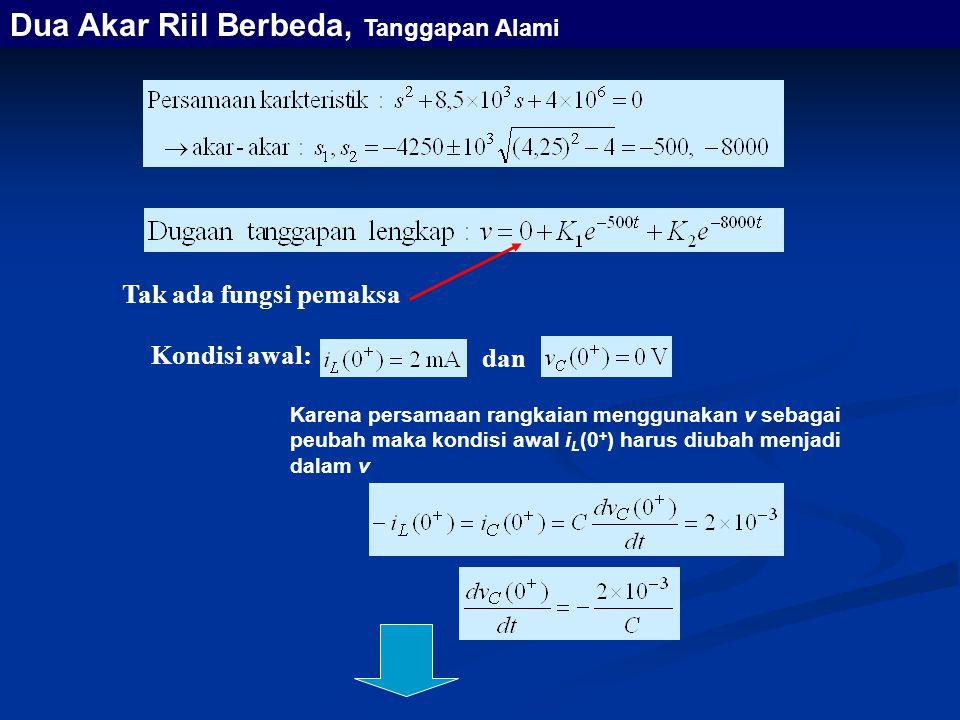Kondisi awal: Karena persamaan rangkaian menggunakan v sebagai peubah maka kondisi awal i L (0 + ) harus diubah menjadi dalam v Tak ada fungsi pemaksa