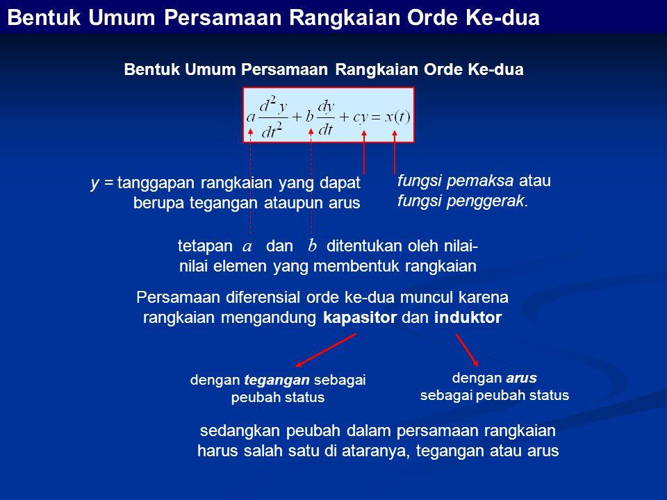 v [V] i [A] t [s] v i v s Amplitudo tegangan menurun Amplitudo arus meningkat Tanggapan Rangkaian Terhadap Sinyal Sinus