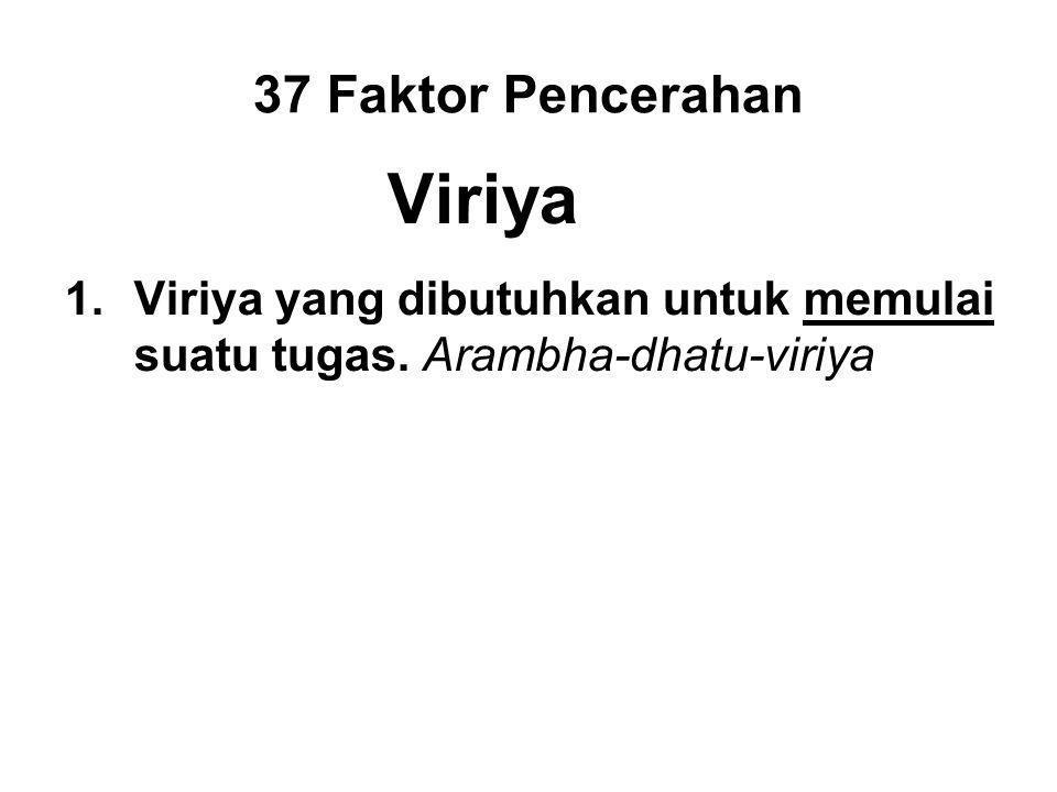 37 Faktor Pencerahan Viriya 1.Viriya yang dibutuhkan untuk memulai suatu tugas. Arambha-dhatu-viriya 2.Viriya required to sustain the task. Nikkama-dh