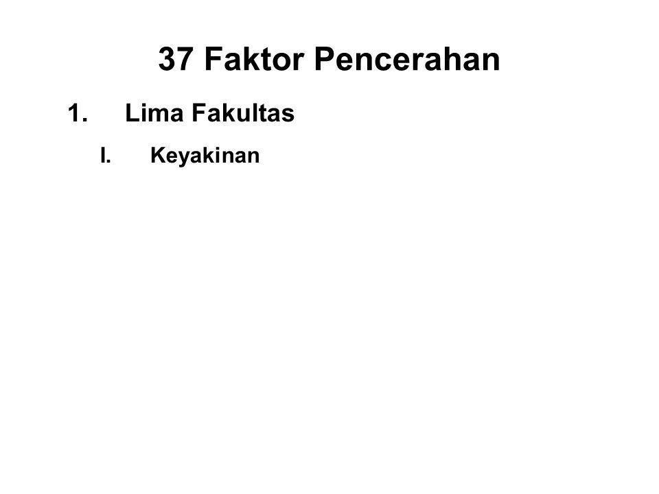 37 Faktor Pencerahan 1.Lima Fakultas I.Keyakinan - Saddha II.Energy - Viriya III.Mindfulness - Sati IV.Concentration - Ekagatta V.Wisdom - Panna