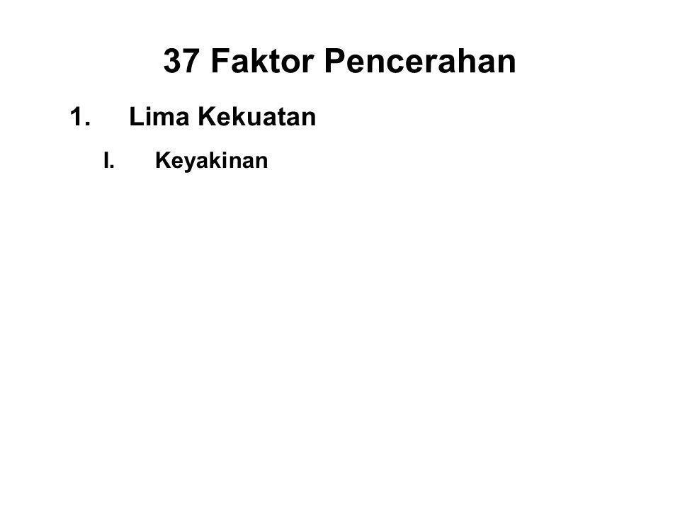 37 Faktor Pencerahan 1.Lima Kekuatan I.Keyakinan - Saddha II.Energy - Viriya III.Mindfulness - Sati IV.Concentration - Ekagatta V.Wisdom - Panna