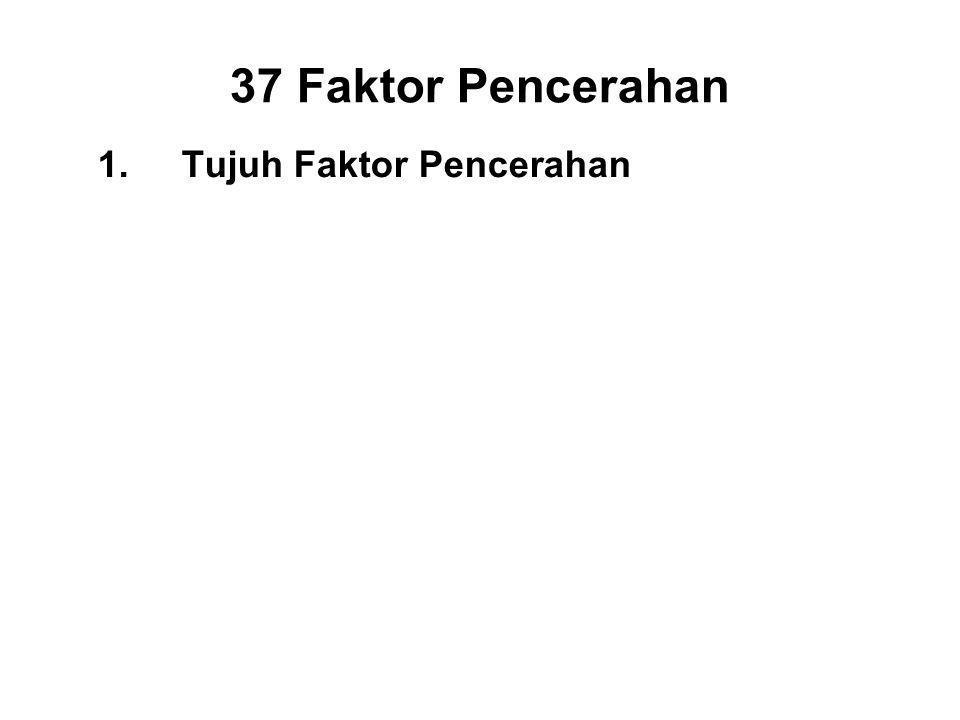 37 Faktor Pencerahan 1.Tujuh Faktor Pencerahan I.Mindfulness - Sati II.Investigation - Panna III.Energy - Viriya IV.Joy - Piti V.Tranquillity - Passad