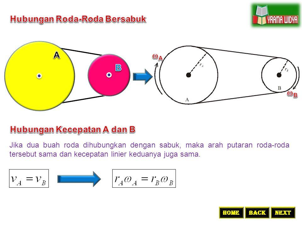 Jika dua buah roda dihubungkan dengan sabuk, maka arah putaran roda-roda tersebut sama dan kecepatan linier keduanya juga sama. BACKNEXTHome