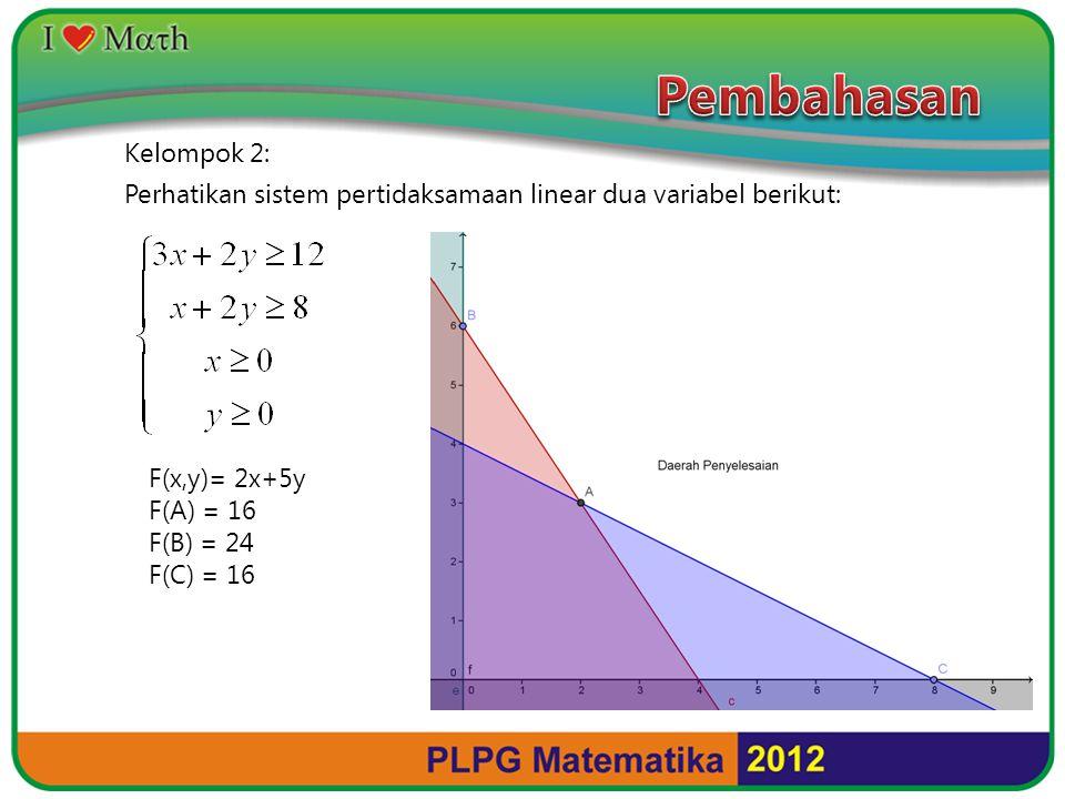 Kelompok 2: Perhatikan sistem pertidaksamaan linear dua variabel berikut: F(x,y)= 2x+5y F(A) = 16 F(B) = 24 F(C) = 16