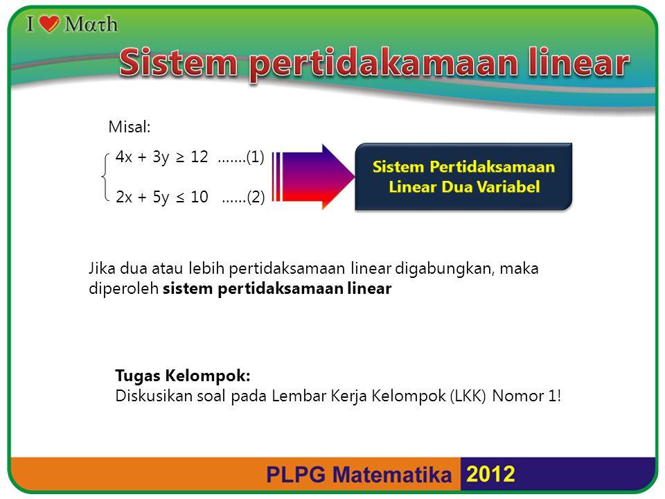 Jika dua atau lebih pertidaksamaan linear digabungkan, maka diperoleh sistem pertidaksamaan linear 4x + 3y ≥ 12 …….(1) 2x + 5y ≤ 10 ……(2) Tugas Kelompok: Diskusikan soal pada Lembar Kerja Kelompok (LKK) Nomor 1.