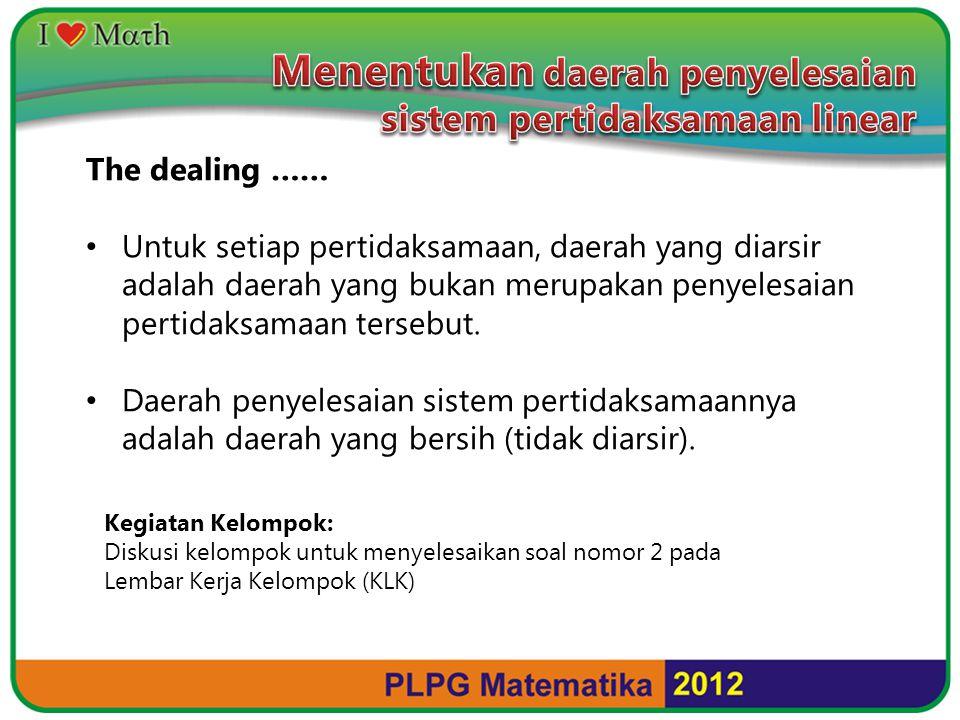 The dealing …… Untuk setiap pertidaksamaan, daerah yang diarsir adalah daerah yang bukan merupakan penyelesaian pertidaksamaan tersebut. Daerah penyel