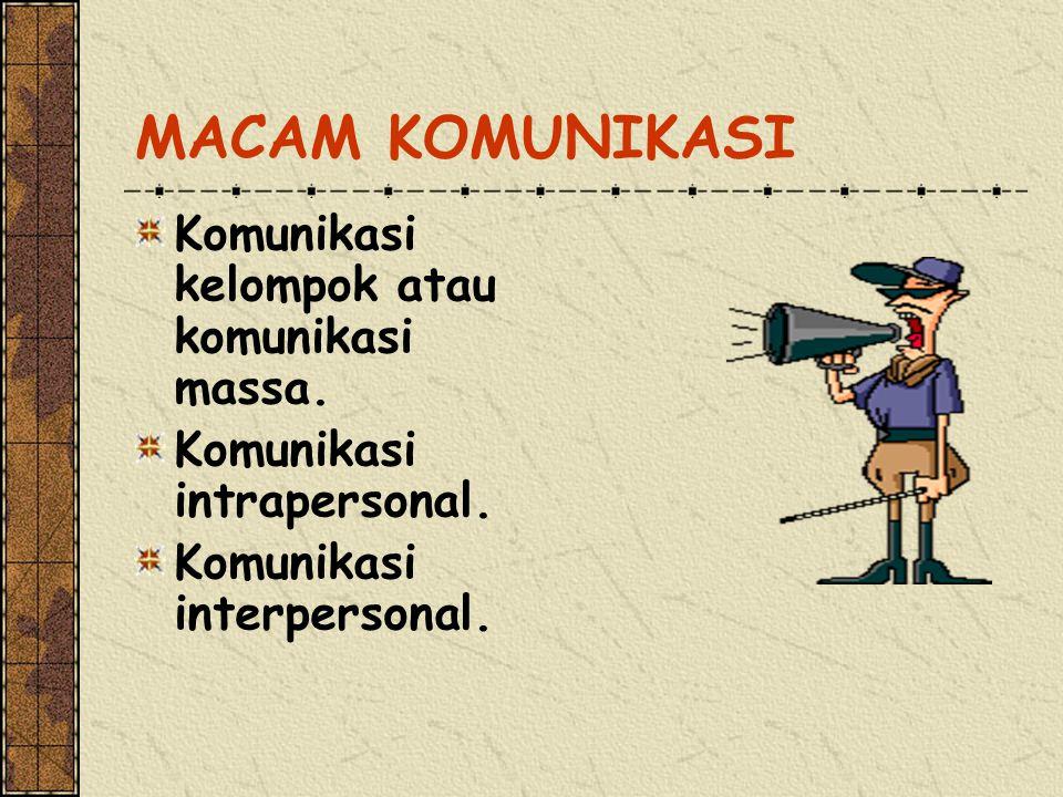 MACAM KOMUNIKASI Komunikasi kelompok atau komunikasi massa. Komunikasi intrapersonal. Komunikasi interpersonal.