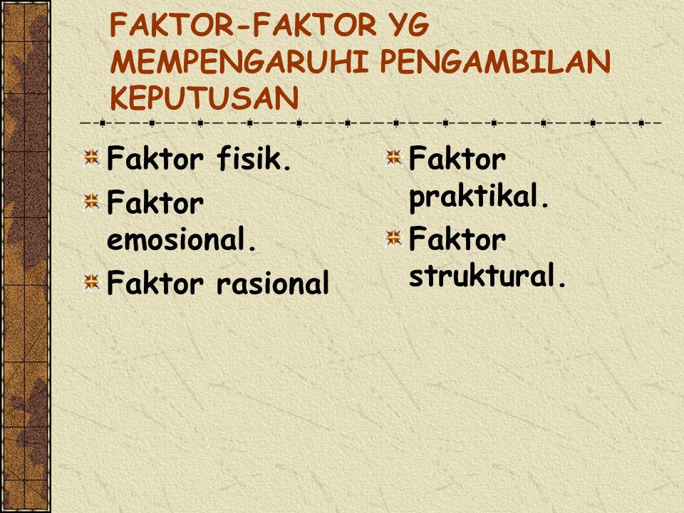 FAKTOR-FAKTOR YG MEMPENGARUHI PENGAMBILAN KEPUTUSAN Faktor fisik. Faktor emosional. Faktor rasional Faktor praktikal. Faktor struktural.