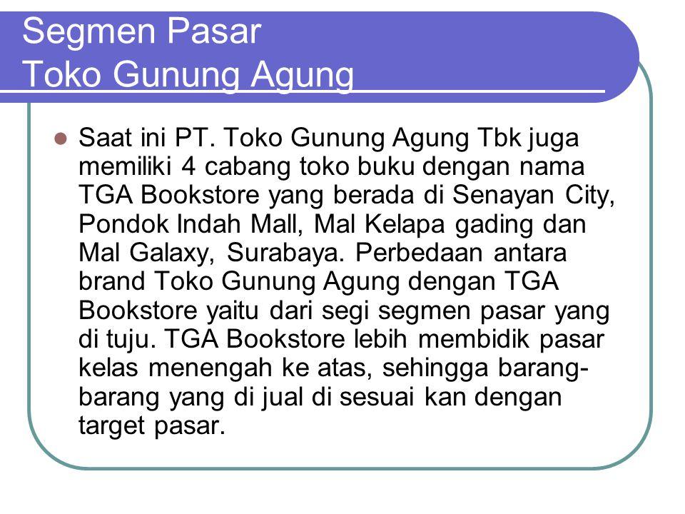 Segmen Pasar Toko Gunung Agung Saat ini PT. Toko Gunung Agung Tbk juga memiliki 4 cabang toko buku dengan nama TGA Bookstore yang berada di Senayan Ci