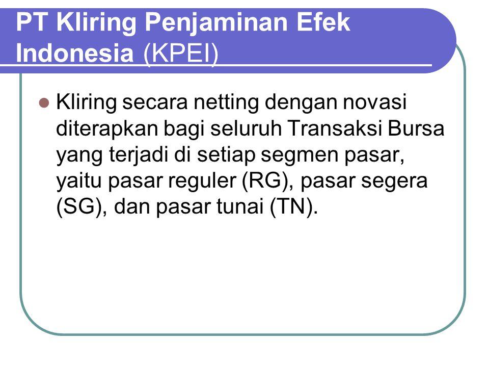 PT Kliring Penjaminan Efek Indonesia (KPEI) Kliring secara netting dengan novasi diterapkan bagi seluruh Transaksi Bursa yang terjadi di setiap segmen