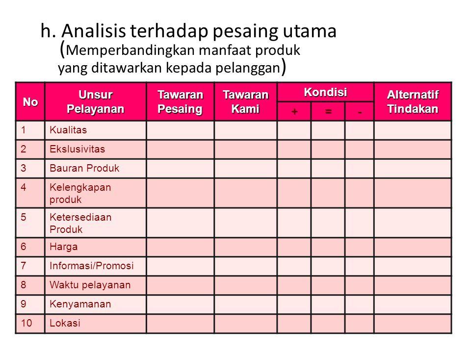 h. Analisis terhadap pesaing utama ( Memperbandingkan manfaat produk yang ditawarkan kepada pelanggan ) No Unsur Pelayanan Tawaran Pesaing Tawaran Kam