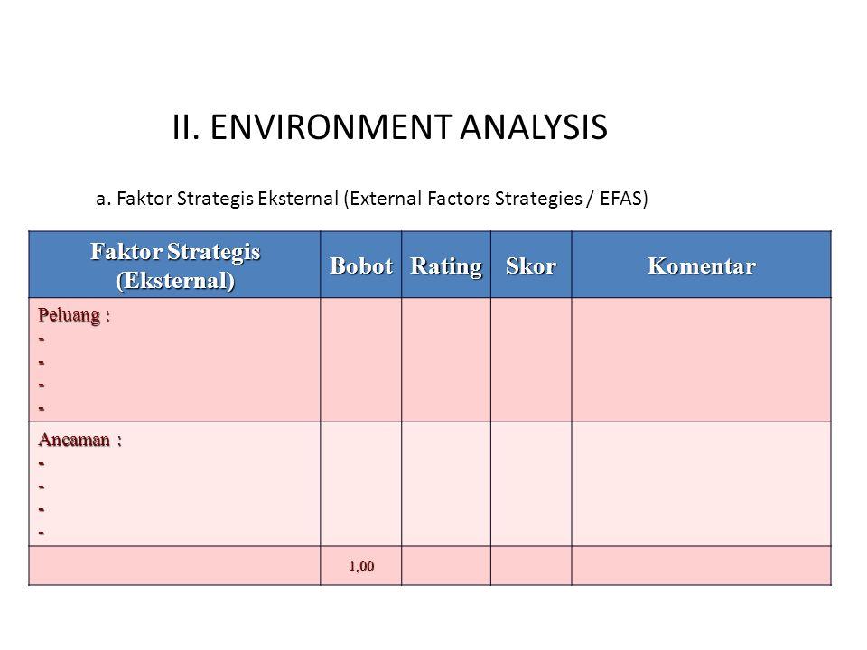 II. ENVIRONMENT ANALYSIS Faktor Strategis (Eksternal) BobotRatingSkorKomentar Peluang : ---- Ancaman : ---- 1,00 a. Faktor Strategis Eksternal (Extern