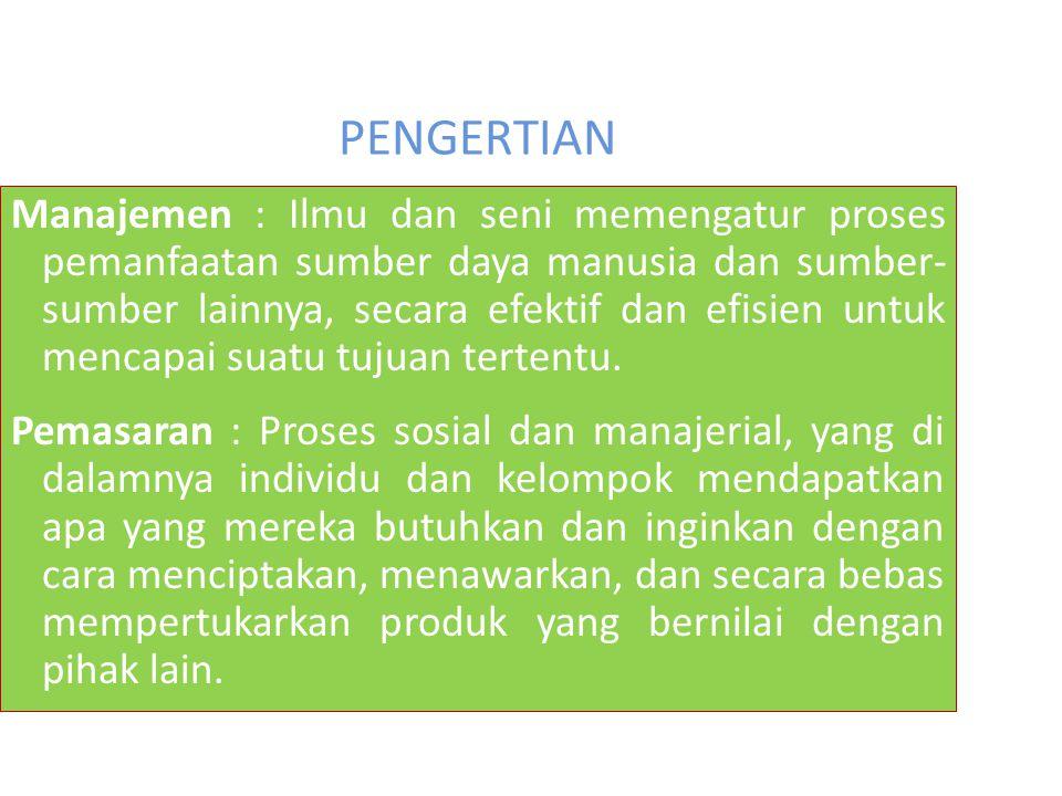 PENYUSUNAN PERENCANAAN PEMASARAN I.Pendahuluan - Executive Summary - Analisis bisnis : a.