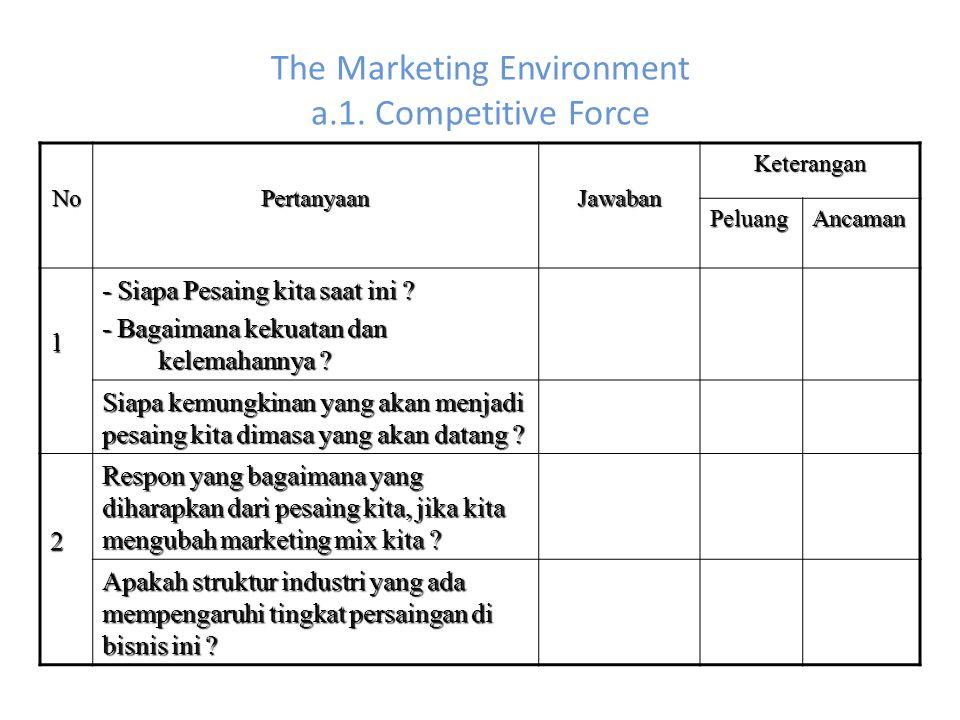 The Marketing Environment a.1. Competitive Force NoPertanyaanJawabanKeterangan PeluangAncaman 1 - Siapa Pesaing kita saat ini ? - Bagaimana kekuatan d