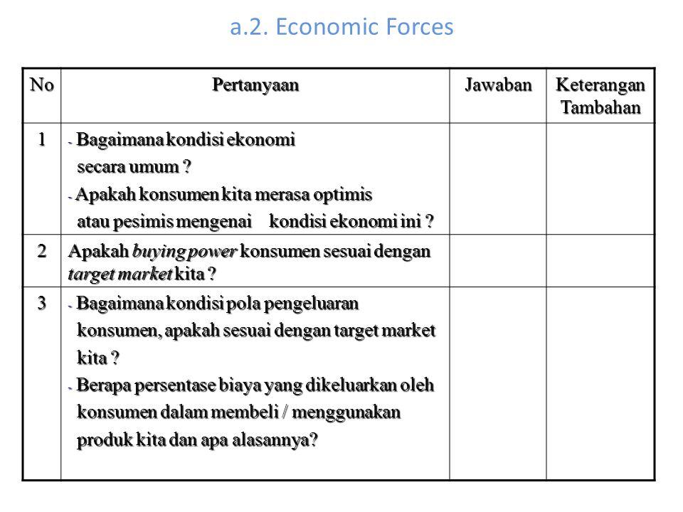 a.2. Economic ForcesNoPertanyaanJawaban Keterangan Tambahan 1 - Bagaimana kondisi ekonomi secara umum ? secara umum ? - Apakah konsumen kita merasa op