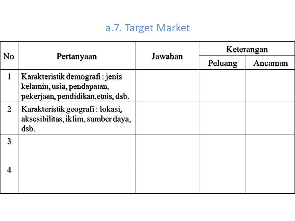 a.7. Target Market NoPertanyaanJawaban Keterangan PeluangAncaman 1 Karakteristik demografi : jenis kelamin, usia, pendapatan, pekerjaan, pendidikan,et