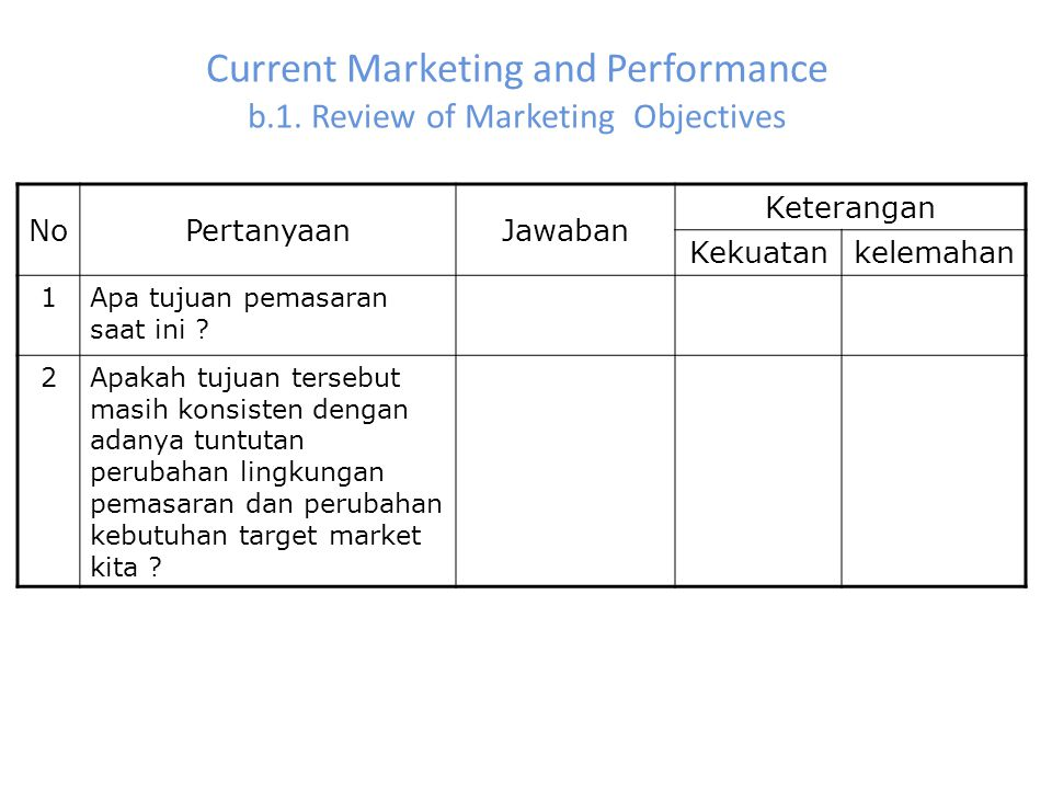 Current Marketing and Performance b.1. Review of Marketing Objectives NoPertanyaanJawaban Keterangan Kekuatankelemahan 1Apa tujuan pemasaran saat ini