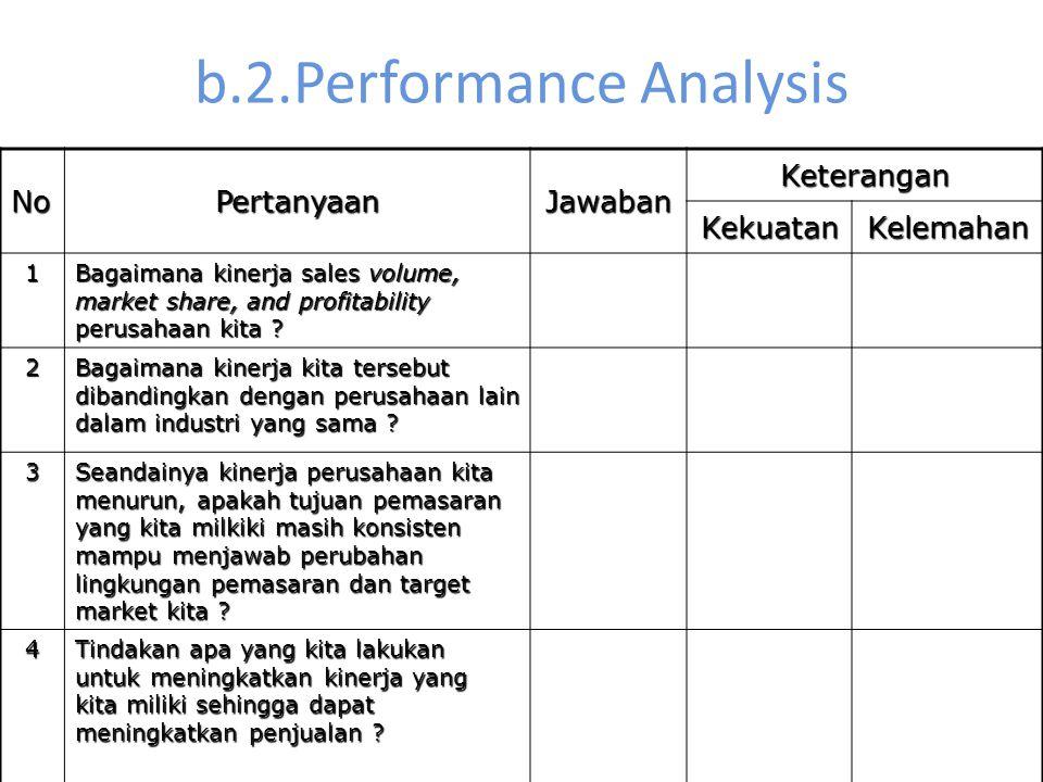 b.2.Performance Analysis NoPertanyaanJawaban Keterangan KekuatanKelemahan 1 Bagaimana kinerja sales volume, market share, and profitability perusahaan